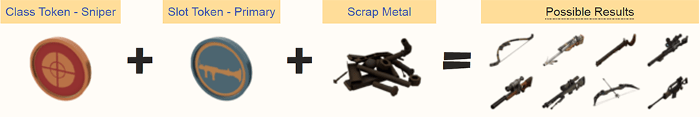 AWPer hand sniper rifle crafting formula showing the odds of getting it
