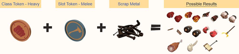 Apoco Fists Heavy TF2 weapon crafting blueprint