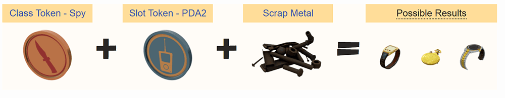 Quackenbirdt crafting formula receipe
