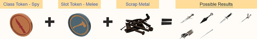 TF2 Sharp Dresser Spy Knife Crafting Recipe