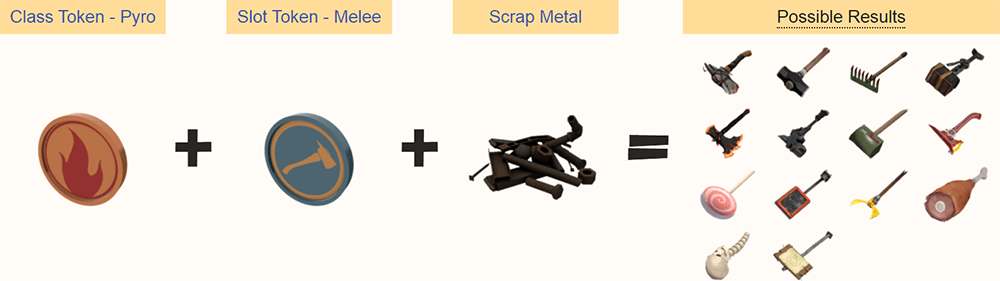 TF2 Pyro The Maul melee weapon crafting blueprint